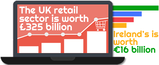 ecommerce-facts