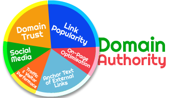 domain-authority-pie-chart