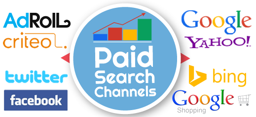 ppc-paid-search-channel-logos