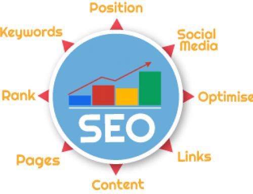 Managing and improving your business' SEO