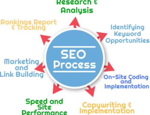 SEO pitfalls for your business to avoid